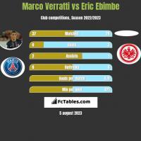 Marco Verratti vs Eric Ebimbe h2h player stats