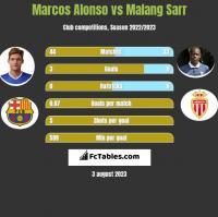 Marcos Alonso vs Malang Sarr h2h player stats