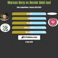 Marcus Berg vs Bernie Ibini-Isei h2h player stats