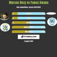 Marcus Berg vs Fawaz Awana h2h player stats