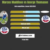 Marcus Maddison vs George Thomason h2h player stats