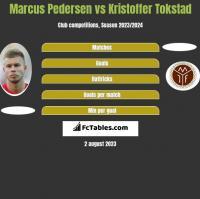 Marcus Pedersen vs Kristoffer Tokstad h2h player stats