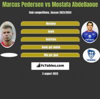 Marcus Pedersen vs Mostafa Abdellaoue h2h player stats