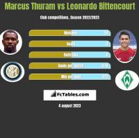 Marcus Thuram vs Leonardo Bittencourt h2h player stats