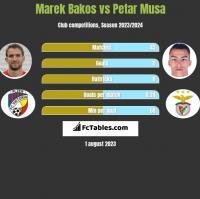 Marek Bakos vs Petar Musa h2h player stats
