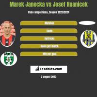 Marek Janecka vs Josef Hnanicek h2h player stats