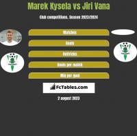 Marek Kysela vs Jiri Vana h2h player stats