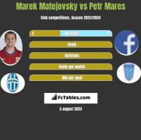 Marek Matejovsky vs Petr Mares h2h player stats