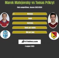 Marek Matejovsky vs Tomas Prikryl h2h player stats