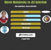 Marek Matejovsky vs Jiri Katerinak h2h player stats