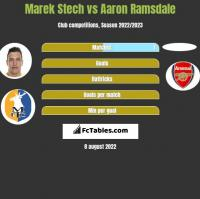Marek Stech vs Aaron Ramsdale h2h player stats