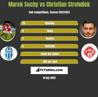 Marek Suchy vs Christian Strohdiek h2h player stats