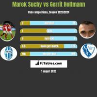 Marek Suchy vs Gerrit Holtmann h2h player stats