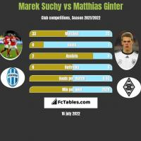 Marek Suchy vs Matthias Ginter h2h player stats
