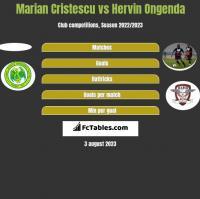 Marian Cristescu vs Hervin Ongenda h2h player stats