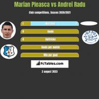 Marian Pleasca vs Andrei Radu h2h player stats