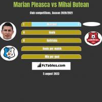 Marian Pleasca vs Mihai Butean h2h player stats