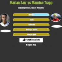 Marian Sarr vs Maurice Trapp h2h player stats