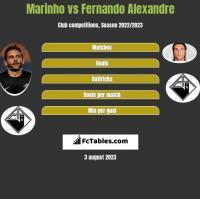 Marinho vs Fernando Alexandre h2h player stats