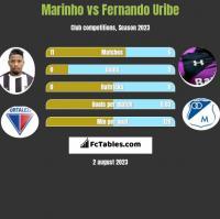 Marinho vs Fernando Uribe h2h player stats
