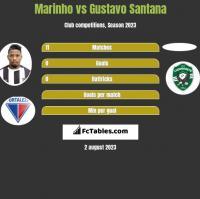 Marinho vs Gustavo Santana h2h player stats