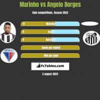 Marinho vs Angelo Borges h2h player stats