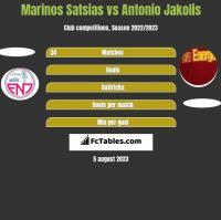 Marinos Satsias vs Antonio Jakolis h2h player stats