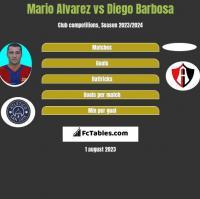 Mario Alvarez vs Diego Barbosa h2h player stats