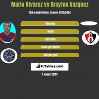Mario Alvarez vs Brayton Vazquez h2h player stats