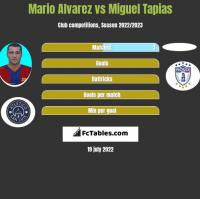 Mario Alvarez vs Miguel Tapias h2h player stats