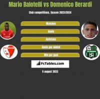 Mario Balotelli vs Domenico Berardi h2h player stats