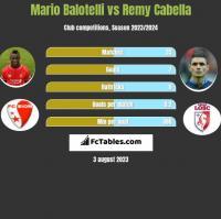 Mario Balotelli vs Remy Cabella h2h player stats