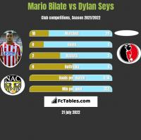Mario Bilate vs Dylan Seys h2h player stats