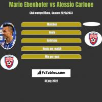Mario Ebenhofer vs Alessio Carlone h2h player stats