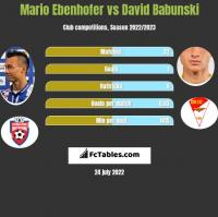 Mario Ebenhofer vs David Babunski h2h player stats