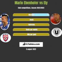 Mario Ebenhofer vs Ely h2h player stats
