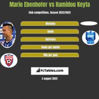 Mario Ebenhofer vs Hamidou Keyta h2h player stats
