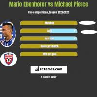 Mario Ebenhofer vs Michael Pierce h2h player stats