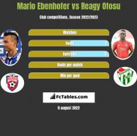 Mario Ebenhofer vs Reagy Ofosu h2h player stats