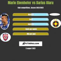 Mario Ebenhofer vs Darius Olaru h2h player stats