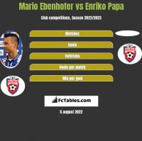 Mario Ebenhofer vs Enriko Papa h2h player stats