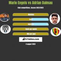 Mario Engels vs Adrian Dalmau h2h player stats