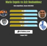Mario Engels vs Aziz Bouhaddouz h2h player stats