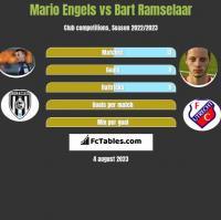 Mario Engels vs Bart Ramselaar h2h player stats