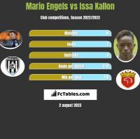 Mario Engels vs Issa Kallon h2h player stats