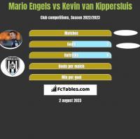 Mario Engels vs Kevin van Kippersluis h2h player stats