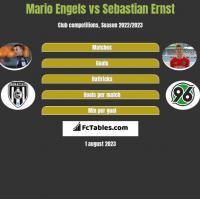 Mario Engels vs Sebastian Ernst h2h player stats