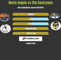 Mario Engels vs Tim Vaeyrynen h2h player stats