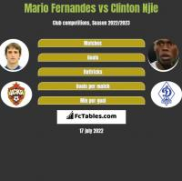 Mario Fernandes vs Clinton Njie h2h player stats