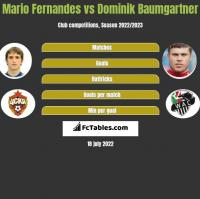 Mario Fernandes vs Dominik Baumgartner h2h player stats